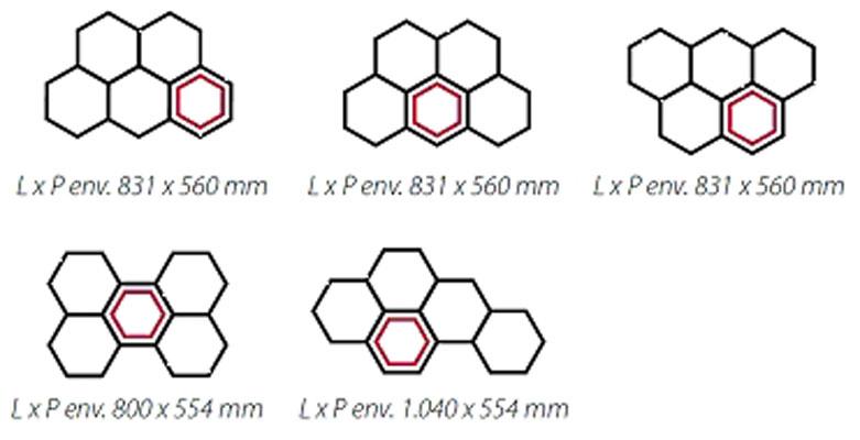 Plaques de cuisson hexagonales de Küppersbusch